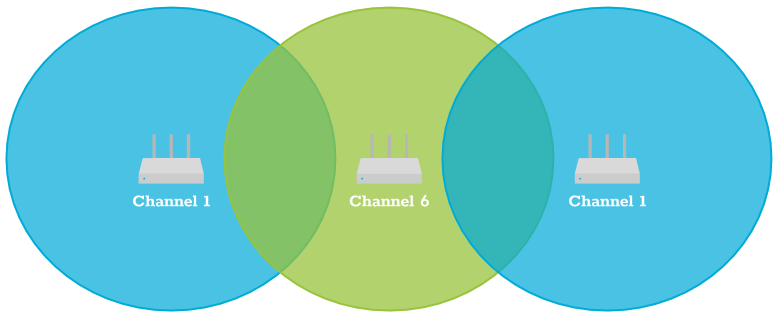 two-channel-plan.png
