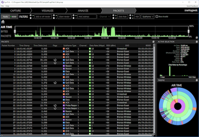 Eye P A  User Guide – MetaGeek Support