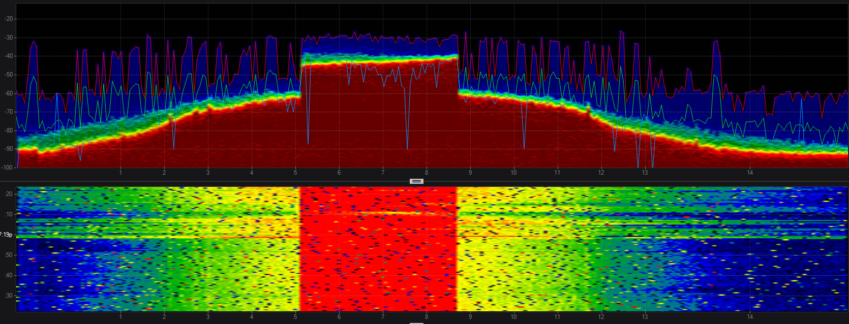 WiFi and non-WiFi Interference Examples – MetaGeek Support