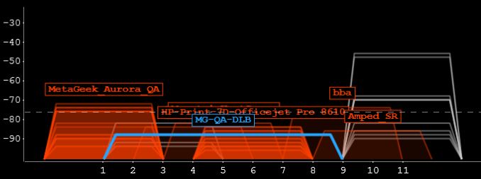 40 mhz channels metageek support